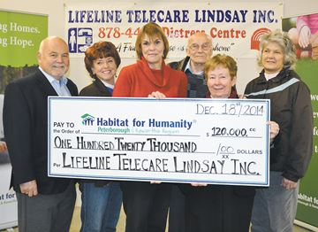 Telecare supports Habitat build