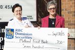 RBC donation helps stock shelves at Midland food bank