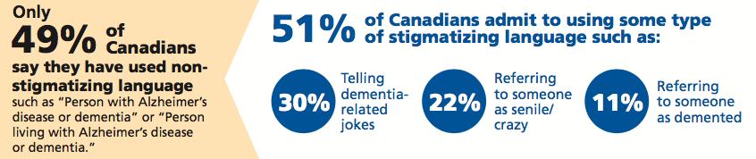 dementia-infographic-2