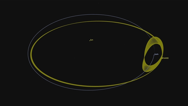 Little asteroid has been dancing around earth for 100 years