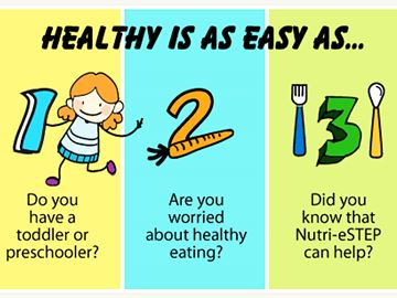 Questionnaire offers parents insight into childhood nutrition