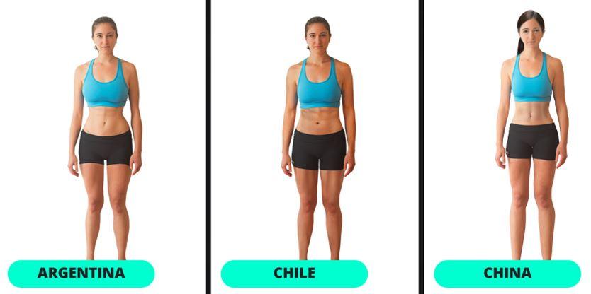 What type of body do women prefer