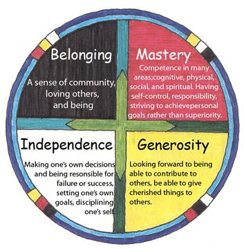 how to create aboriginal inclusive schools
