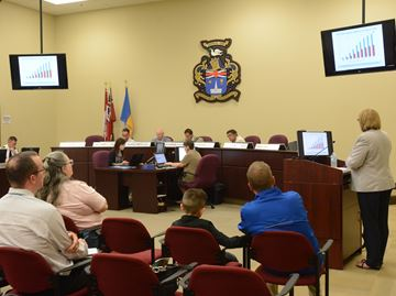 STOUFFVILLE COUNCIL CHAMBERS