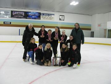 South River Figure Skaters