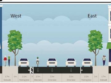 Proposed cycling lane -- George Street from Hunter to Sherbrooke