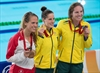 Caldwell wins bronze in 200M backstroke-Image1