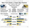 Giants-Packers playoffs lore is more than red-faced Coughlin-Image1