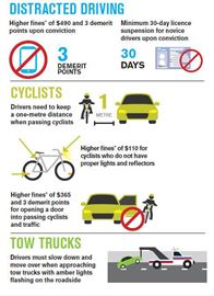 New driving laws iconograph