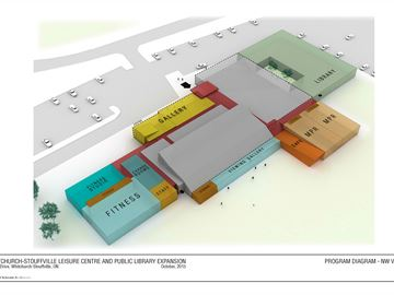 Library/leisure centre expansion