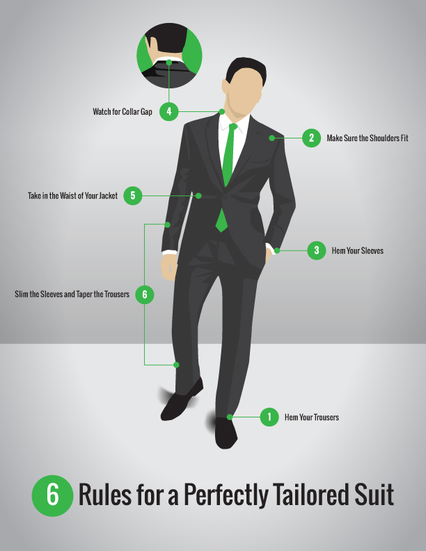 SuitInfographic