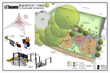 Budapest Park rendering