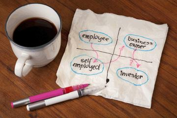 Advantages And Disadvantages Of Being Self Employed Essay Topics - image 4
