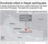 Experts gathered in Nepal a week ago to ready for earthquake-Image1