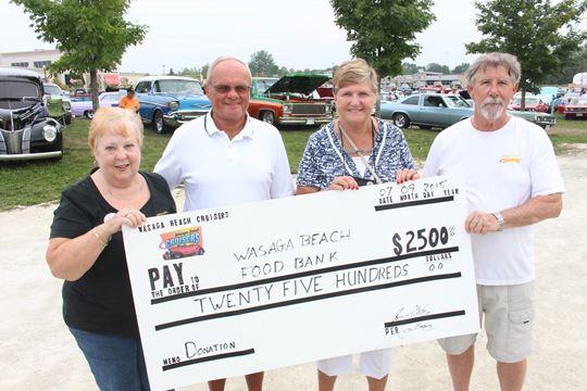 Wasaga Beach Food Bank