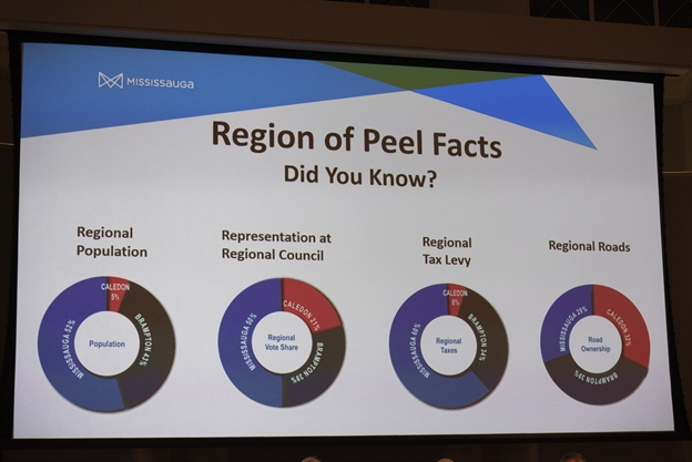 Analysis What Would Change To Region Of Peel Cost Caledon Taxpayers Caledonenterprise Com