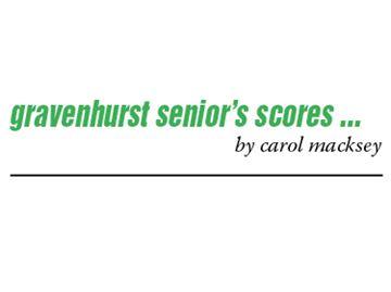 SENIORS' SCORES — Carol Macksey
