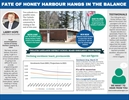Honey Harbour infographic