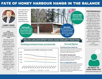 Honey Harbour infographic