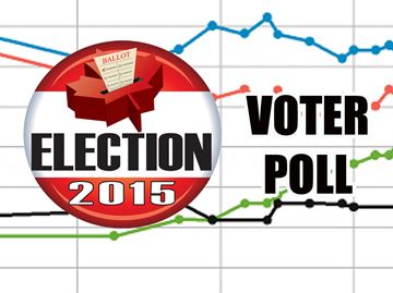 2015 Federal Election voter poll