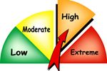 FIRE DANGER RATING