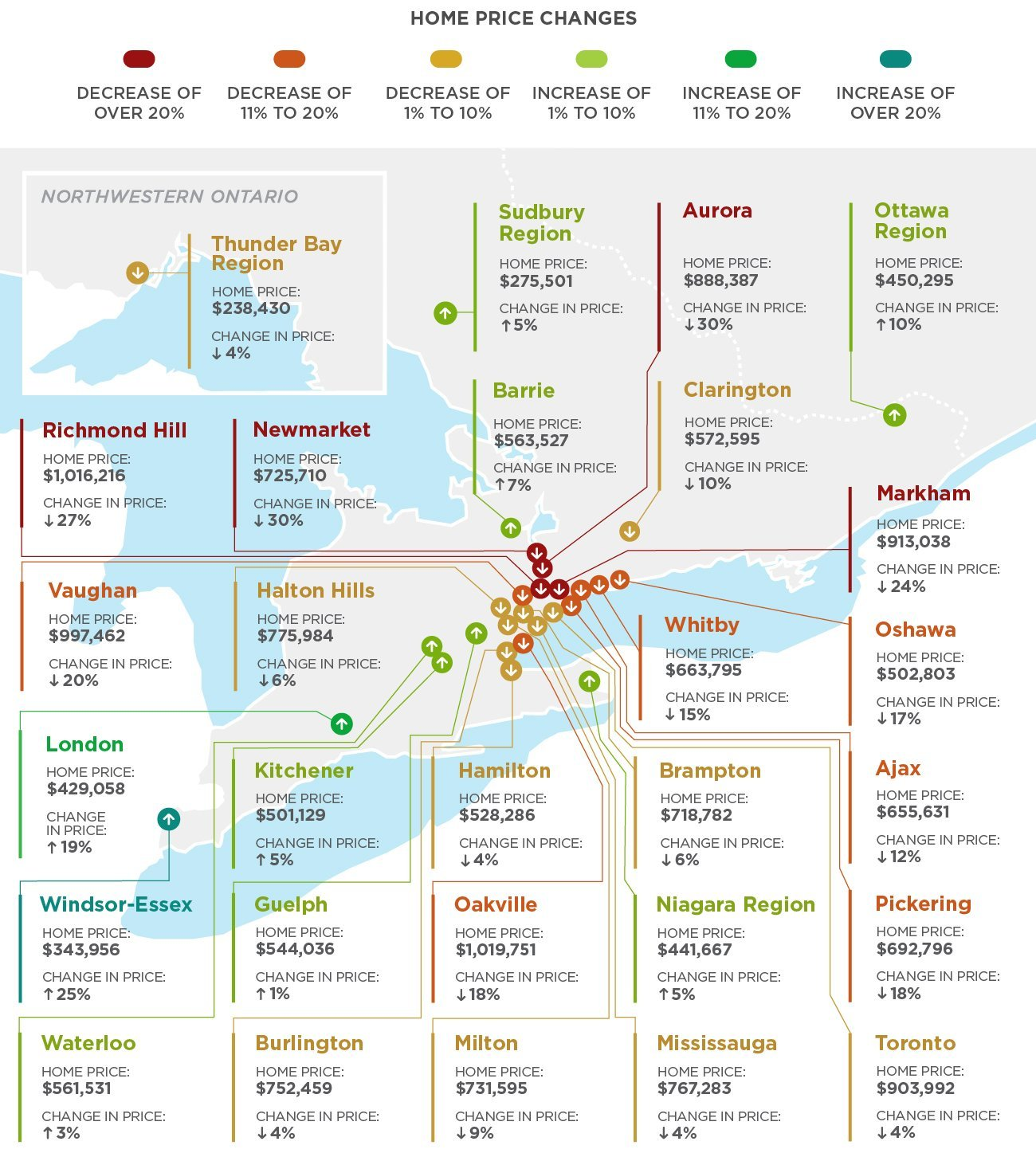 A map showing changes in house prices in various Ontario locations