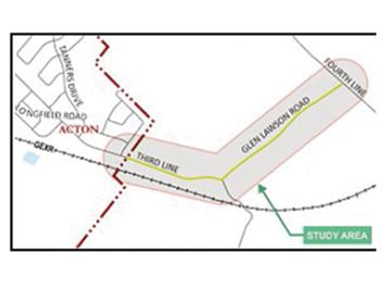 Third Line-Glen Lawson Rd. study area