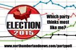 Take our poll: Which political party thinks most like me?