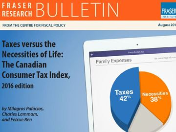The Fraser Institute's annual Canadian Consumer Tax Index